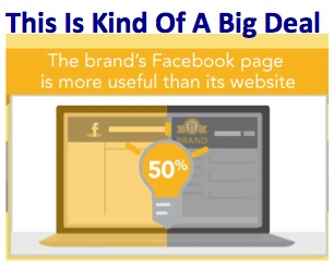 Facebook Page or Website - what's best for your business?