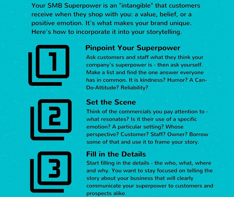 [Infographic] Small Business Superpower